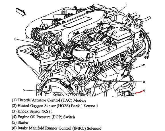 Saturn Sc2 Oil Filter Location - Wiring Diagrams Collection