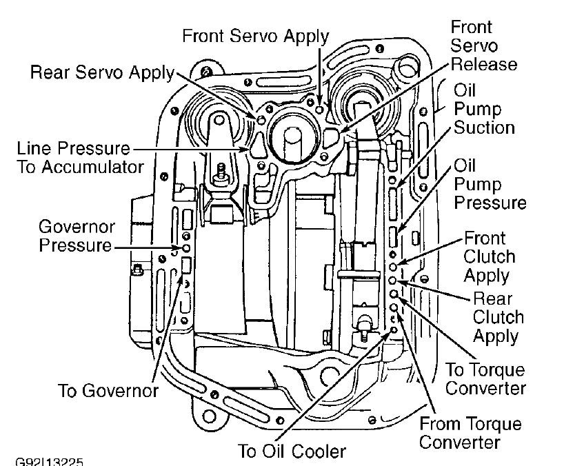 46rh Transmission Diagram