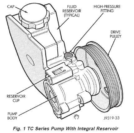 2hzkx Grand Cherokee Reg Power Steering Pump Feed Pipe Leaking furthermore John Deere Sabre Parts Diagram besides Lexus Rx300 Vacuum Diagram further 1998 Toyota 4runner Parts Diagram together with Content Name MG Rover 75 And MGZT Vehicle Information. on steering parts diagram intended for how to change