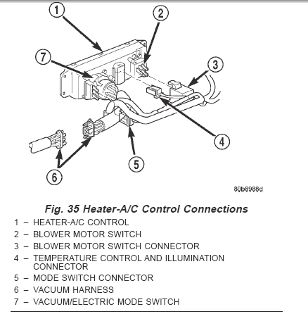 ac wiring diagram 2001 jeep wrangler 2000 jeep wrangler air conditioner control unit connectors