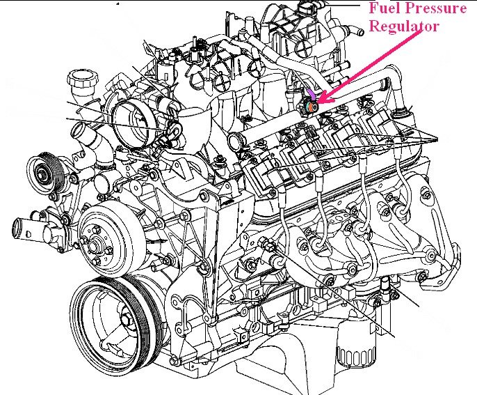 6n1o3 Gmc Yukon Xl 1500 2001 Yukon 5 3 Liter Engine Trouble on 2007 Gmc Acadia Engine Diagram