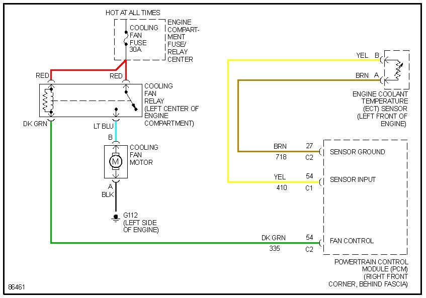 2000 cavalier cooling fan relay wiring diagram - 81 camaro fuse box list  data schematic  santuariomadredelbuonconsiglio.it