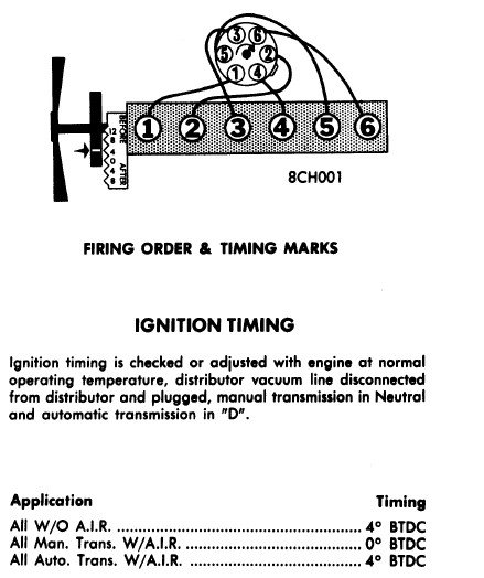 Flathead drawings electrical in addition Flathead drawings engines as well Ford 9n Tractor Spark Plug Wires Diagram furthermore 1940 Chevrolet Passenger Electrical also File 1962 Cadillac Series 62 390 engine. on 1949 chevy firing order