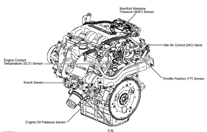 2003 Alero Engine Diagram Full Version Hd Quality Engine Diagram Tsoudiagram As4a Fr