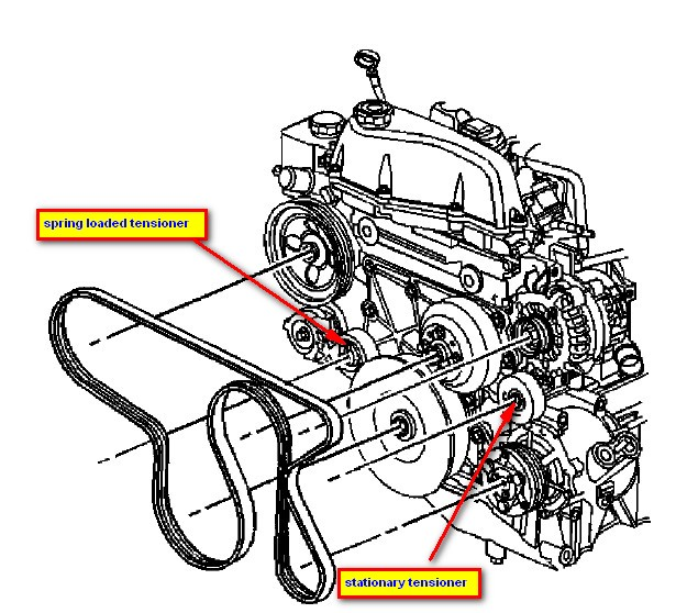02 trailblazer 4 2l awd 121 miles intermittent grinding noise in the Wrangler Pulley Diagram graphic