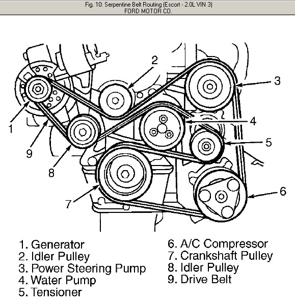 Service Manual [Diagram To Install Serpentine Belt 2010