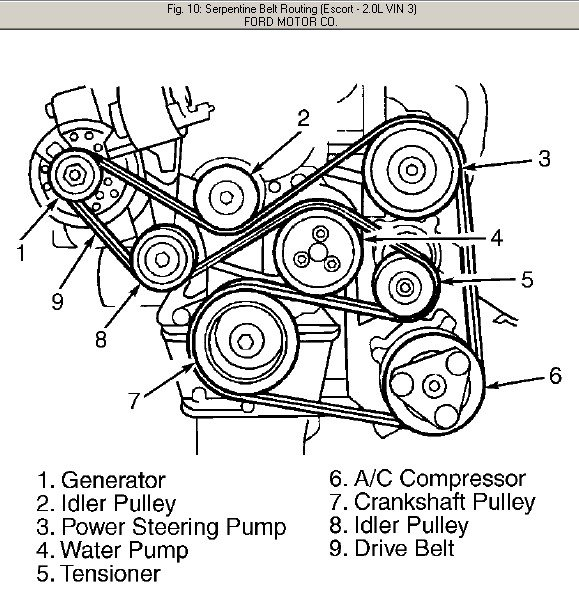 i find a diagram of a belt replacement for a ford escort zx2