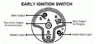 1968 ford bronco wiring diagrams