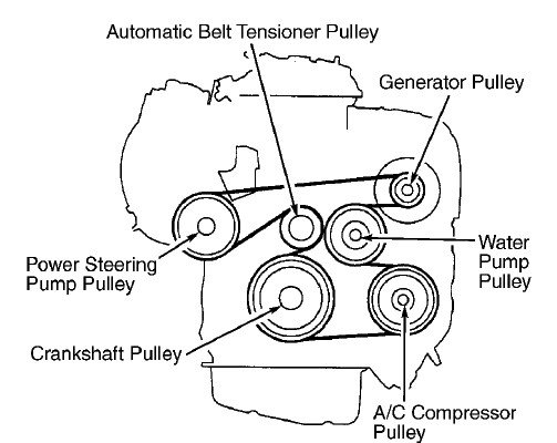 2007 toyota rav4 belt tensioner location