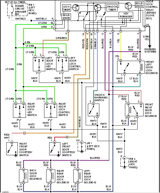 1996 Toyota Camry Ignition Wiring Diagram