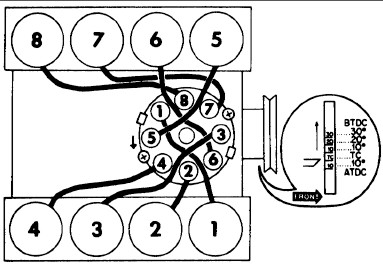 Diagram For 390 Engine Timing Marks - Wiring Diagram General