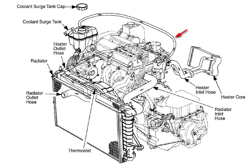 saturn radio wiring diagram, saturn sl2 oil filter, saturn sl2 serpentine belt diagram, saturn sw wiring diagram, saturn l100 wiring diagram, saturn sl2 door panel removal, 2002 saturn wiring diagram, saturn astra wiring diagram, saturn sl2 radio, saturn aura wiring diagram, saturn sl2 hose, saturn sl2 neutral safety switch, saturn sl2 spark plugs, saturn sl2 coolant temp sensor, 2001 saturn pcm wiring diagram, 2000 saturn ignition switch wiring diagram, saturn sl2 automatic transmission, 1993 saturn wiring diagram, saturn sl2 solenoid, saturn engine wiring diagram, on 99 saturn sl2 wiring diagram