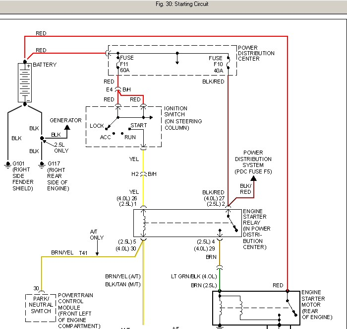 1994 cherokee starter wiring diagram 1994 cherokee: neutral switch..previous owner bypassed ...