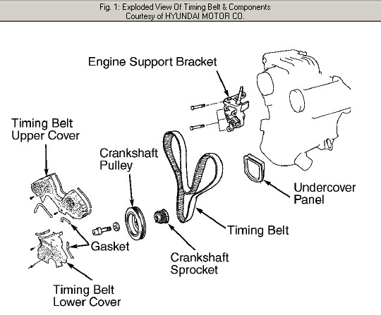 2001 Hyundai Santa Fe Need A Good Picture Diagram On How