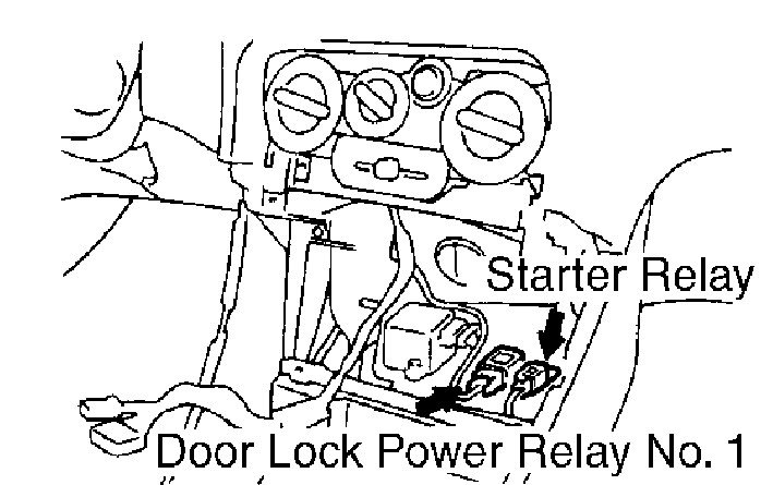 1996 eclipse spyder starter diagram wiring diagram1996 eclipse spyder starter diagram