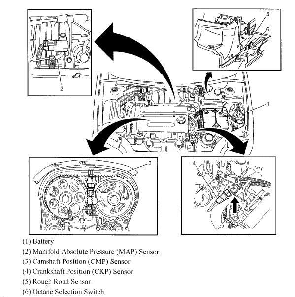 46pa3 2005 Aveo Check Engine Light Car Runs Sensor Malfunction Cam additionally 02 Nissan Sentra Timing Change additionally Timing Belt Replacement Acura Rdx 2014 furthermore 3uzxo 2004 Ford Explorer Having Trouble Putting Serpentine as well Power Stroke Belt Diagram. on when does a serpentine belt need to be replaced