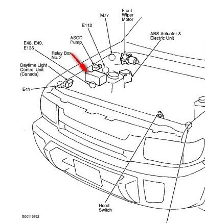 93 Jeep Cherokee Sport Fuse Box Diagram as well T5087294 Cooling fan besides Diagnostic plug location connector dlc moreover Diy Jeep Grand Cherokee besides 1996 Chrysler Town And Country Wiring Diagram. on fuse box diagram for jeep grand cherokee