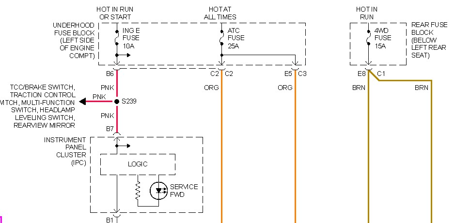 Location  Fuse Number Of Fuses For 4wd On Gmc Envoy