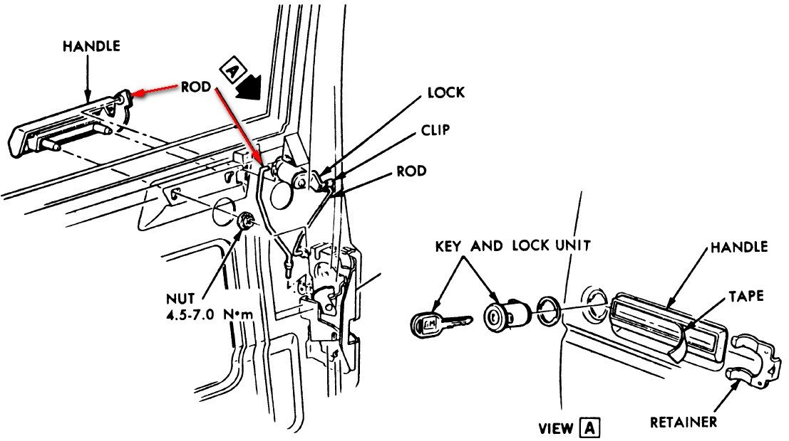 1986 chevy pickup door lock wiring diagram  u2022 wiring