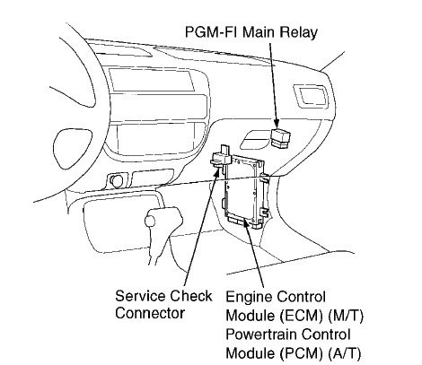 1999 Civic Wiring Diagram