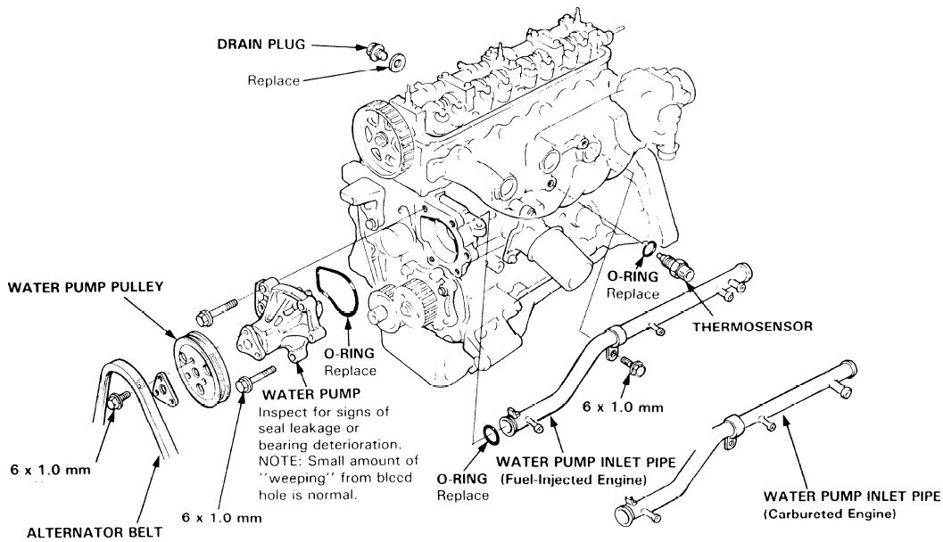 1988 Honda Accord Engine Diagram | Wiring Schematic Diagram on clutch diagram, exhaust system diagram, 95 4.3 tbi chevy vacuum diagram, 84 chevy rochester carb vacuum hoses diagram, carbureted turbo, 2004 gm 4 3 csfi vacuum diagram, 1988 mazda b2200 fuel line diagram,