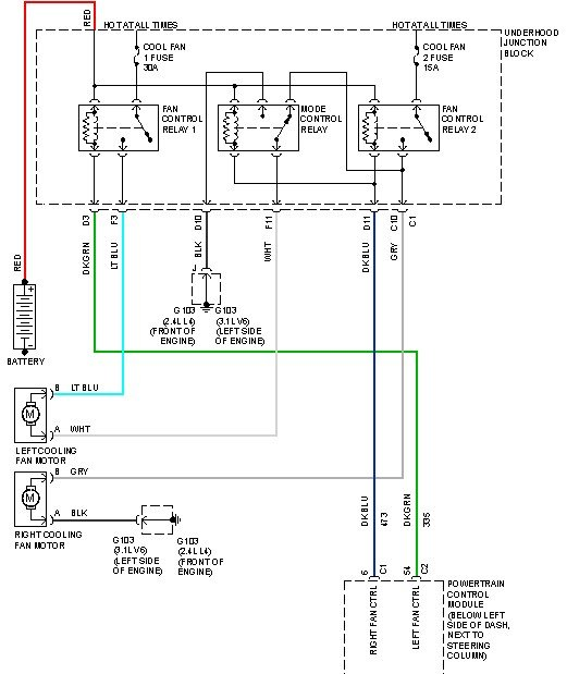2001 chevy malibu wiring diagram have a 99 chevy malibu the cooling fans dont work.it has a ...