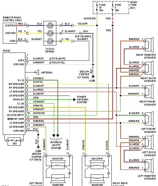 Radio on 2011 Hyundai Sonata Wiring Diagrams