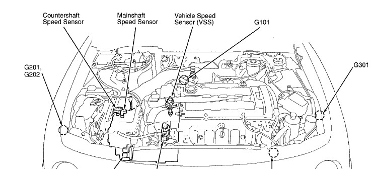2002 acura rsx engine wiring harness diagram html
