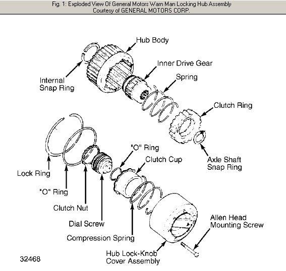 how do you remove the wheel hub assembly in order to replace the upper and lower ball joints on