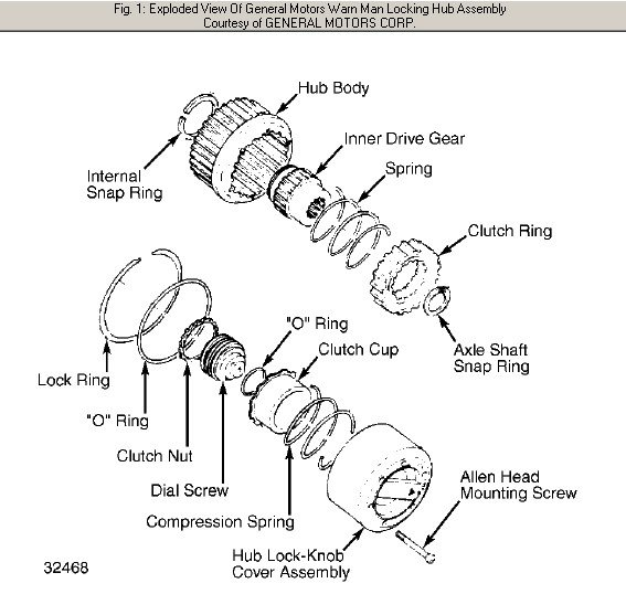 how do you remove the wheel hub assembly in order to