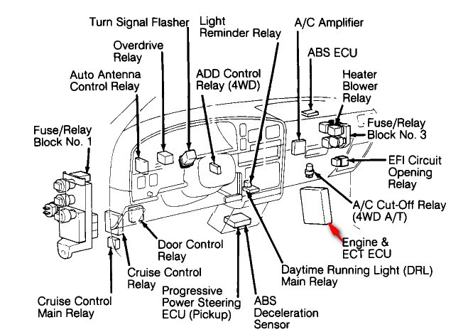 1992 toyota pickup  code 52  checked wires to computer  verified continuity  then installed new