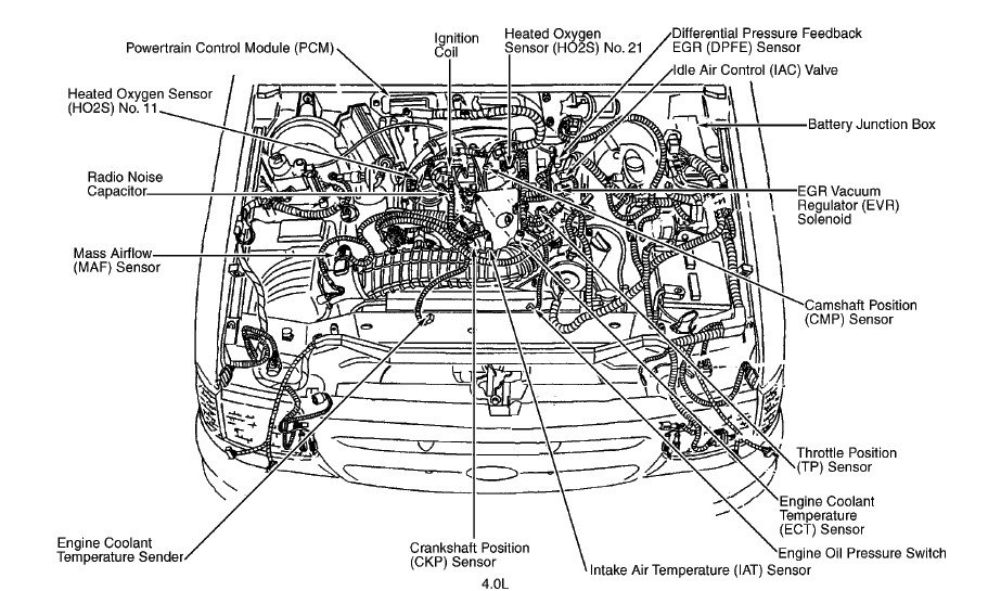4webz Ford Ranger 4x4 Dpfe Sensor Located 2001 further 2003 Ford Explorer Parts Diagram together with Ford Ranger 3 0 Dpfe Sensor in addition 2000 Crown Vic Serpentine Belt Diagram furthermore 2000 Honda Accord Cooling System Diagram. on 1999 ford ranger dpfe sensor