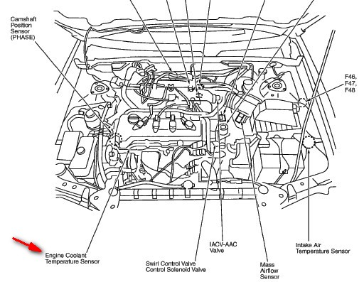 2000 nissan sentra coolant temp sensor 1 8l location html