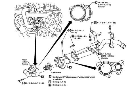 Cooling System Diagram On Thermostat Location 1998 Mercury Cougar