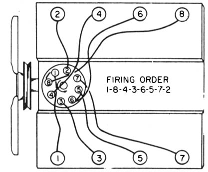Wiring Diagram 1967 Firebird