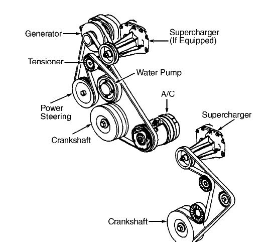 Chevy Impala 3 8 Engine Diagram together with Dodge Ram Belt Diagram as well 528mv Buick Park Ave Ultra Super Charged Need Belt Diagram 3800 moreover 1998 moreover T5597223 Need serpentine belt diagram 2000 chevy. on 2004 chevy impala serpentine belt diagram