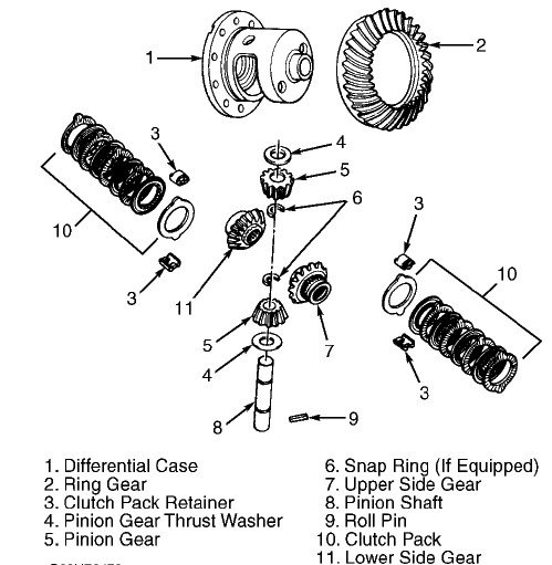 dodge dakota rear differential schematic
