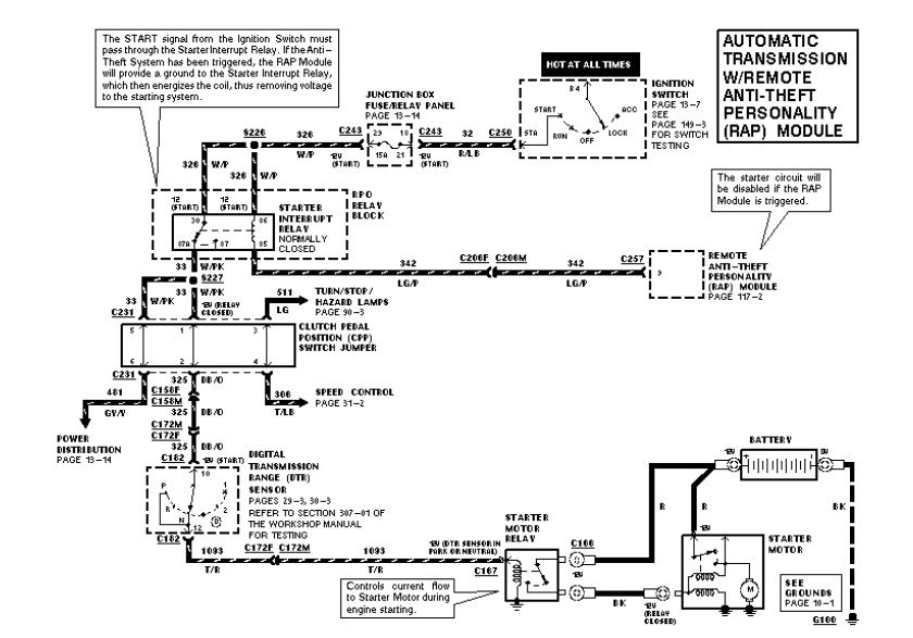 Ford 390 Starter Solenoid Wiring Diagram from ww2.justanswer.com
