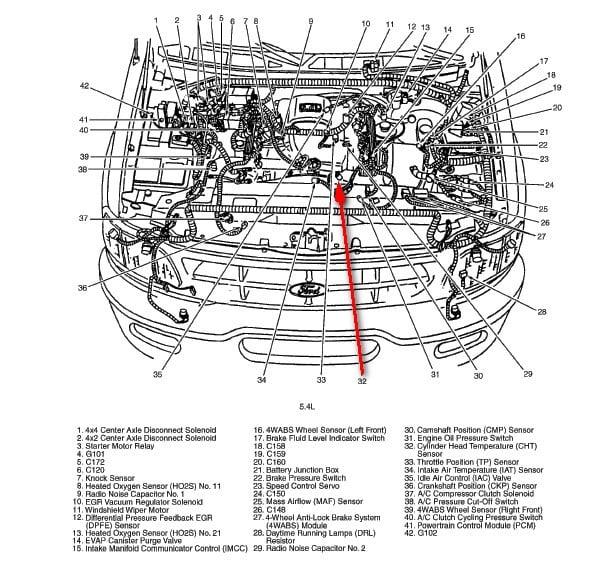 Tu Coche En Forma Consejos Para Conservar La Mecanica De Tu Vehiculo also 54bbx Ford F150 Pickup Super Cab F150 4x4 Supercrew 2001 moreover P 0996b43f802e4019 besides 2000 Ford Focus Coolant Temp Sensor Location furthermore 127002027227592. on throttle position sensor ford edge