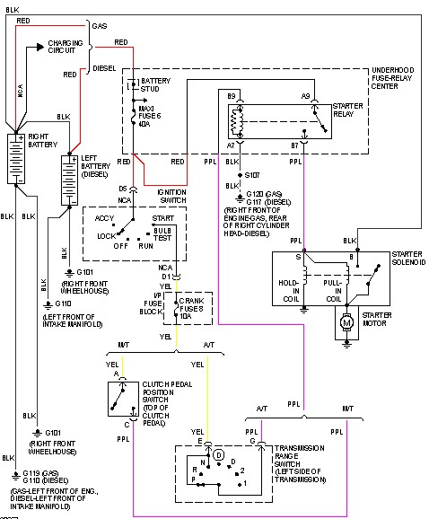2004 gmc sierra ignition wiring diagram periodic. Black Bedroom Furniture Sets. Home Design Ideas
