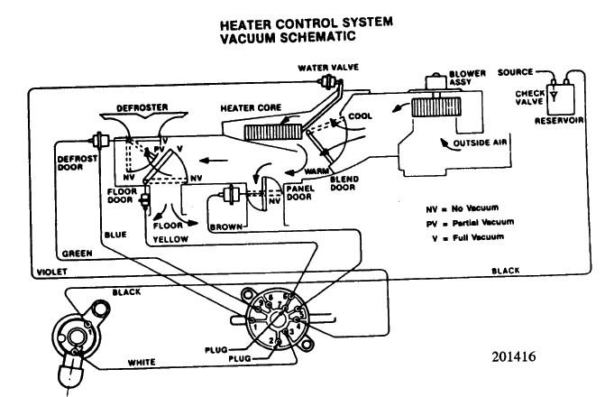 Cooling System Diagram Also 1995 Jeep Cherokee Ignition Wiring Diagram