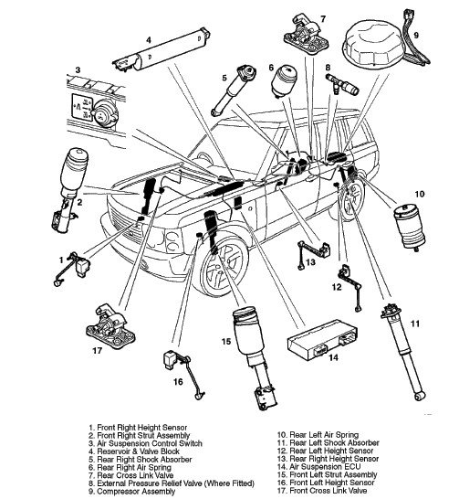 Land Rover Lr3 Suspension System Com