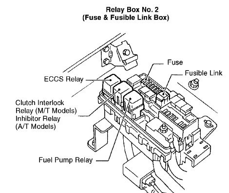 09 Nissan Frontier Belt Diagram additionally Chevy Hhr Fog Lights Wiring Diagram as well Nissan Rogue Awd Engine Motor Wire Wiring Harness further 1996 Nissan Quest Wiring Diagram Electrical System Troubleshooting furthermore 2003 Ford Ranger Egr Valve Location. on 2005 xterra fuse box diagram
