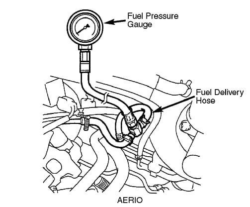 Graphic: 2003 Suzuki Aerio Wiring Diagram At Ultimateadsites.com