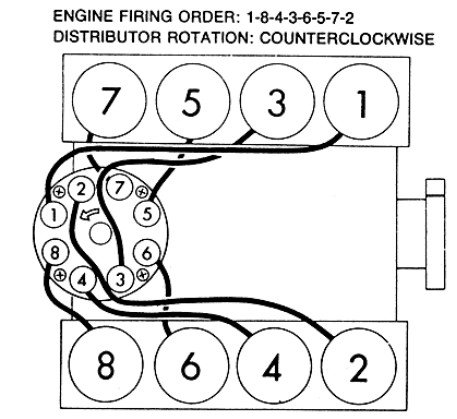 Ford Bronco Engine Diagram 5 0 1990 also P 0996b43f80cb0eaf besides 454 Timing Marks X7cDnwAp7G1MhRNXmrUbFndHAcuS1XCuvGFSSib2sS4 additionally Chevy Piston Ring Location in addition Gm 4 3l Engine Exploded View. on ford 302 timing marks on