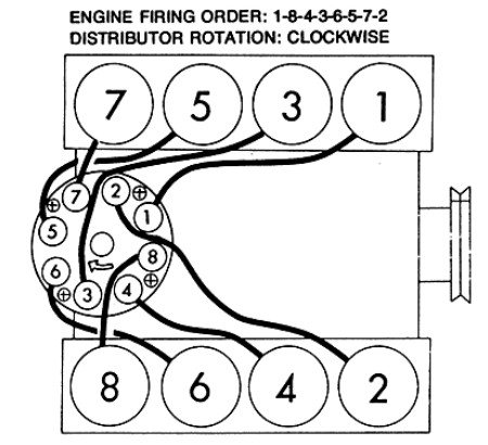 wiring harness for 1957 chevy truck with 1956 Chevy Fuse Box Diagram on 1969 Mustang Electrical Wiring Diagram moreover 1975 Volkswagen Wiring Diagram together with Gmc Truck Fuse Diagrams additionally Wire Alternator Idiot Light Hook furthermore 1954 Chevy Truck Wiring Diagram Printable.