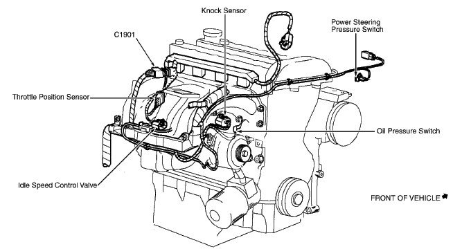 2000 Ford Contour Engine Diagram - Wire Data Schema •  Ford Contour Wiring Harness on chevy cobalt wiring harness, geo tracker wiring harness, chevy aveo wiring harness, ford contour throttle position sensor, ford contour fuse box, datsun 510 wiring harness, pontiac grand am wiring harness, mazda rx7 wiring harness, lincoln ls wiring harness, chevy nova wiring harness, ford contour ignition coil, saab 900 wiring harness, ford contour parts diagram, mercury sable wiring harness, ford contour relay wiring, ford contour aftermarket headlights, ford contour throttle body, geo metro wiring harness, audi a4 wiring harness, jeep grand wagoneer wiring harness,