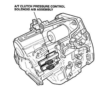1999 Honda Odyssey Transmission