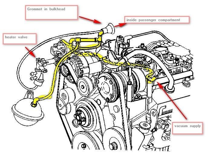 gmc safari engine diagram schematics wiring diagrams u2022 rh orwellvets co