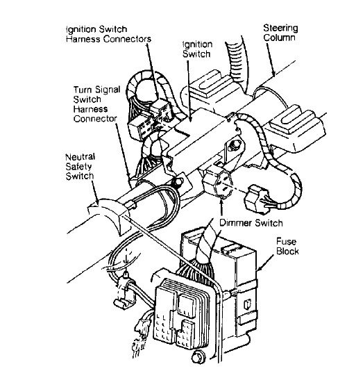 Chevy 1500 Ignition Diagram